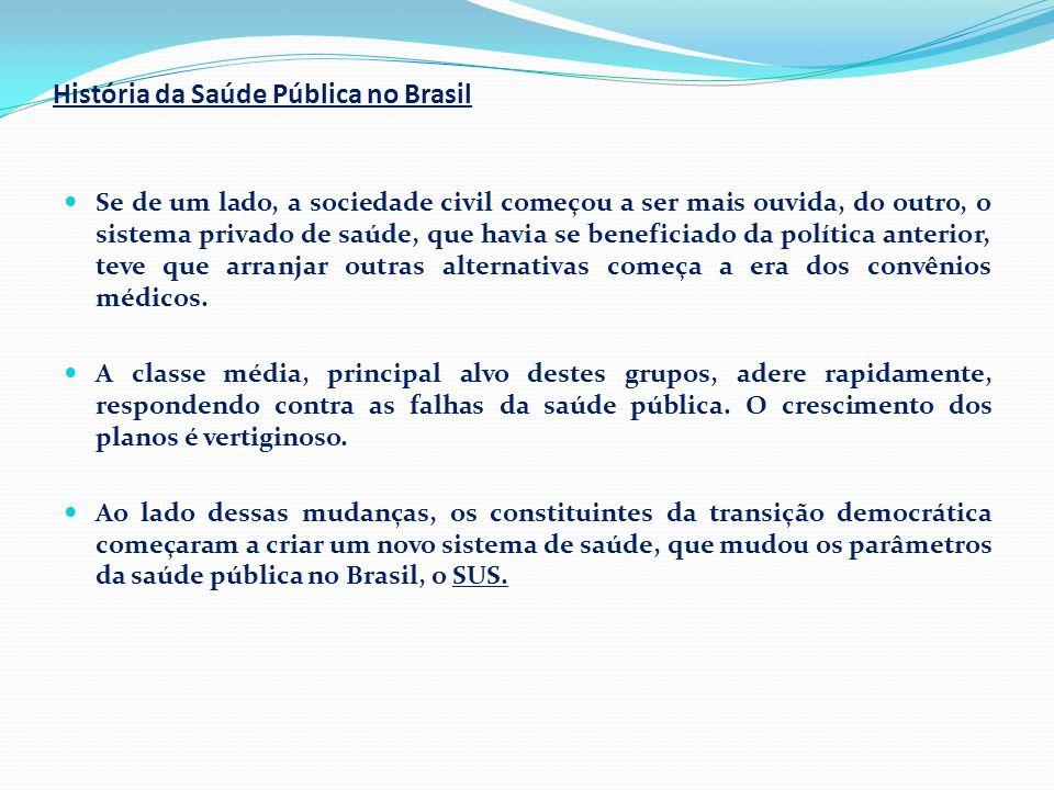 História da Saúde Pública no Brasil  Se de um lado, a sociedade civil começou a ser mais ouvida, do outro, o sistema privado de saúde, que havia se b