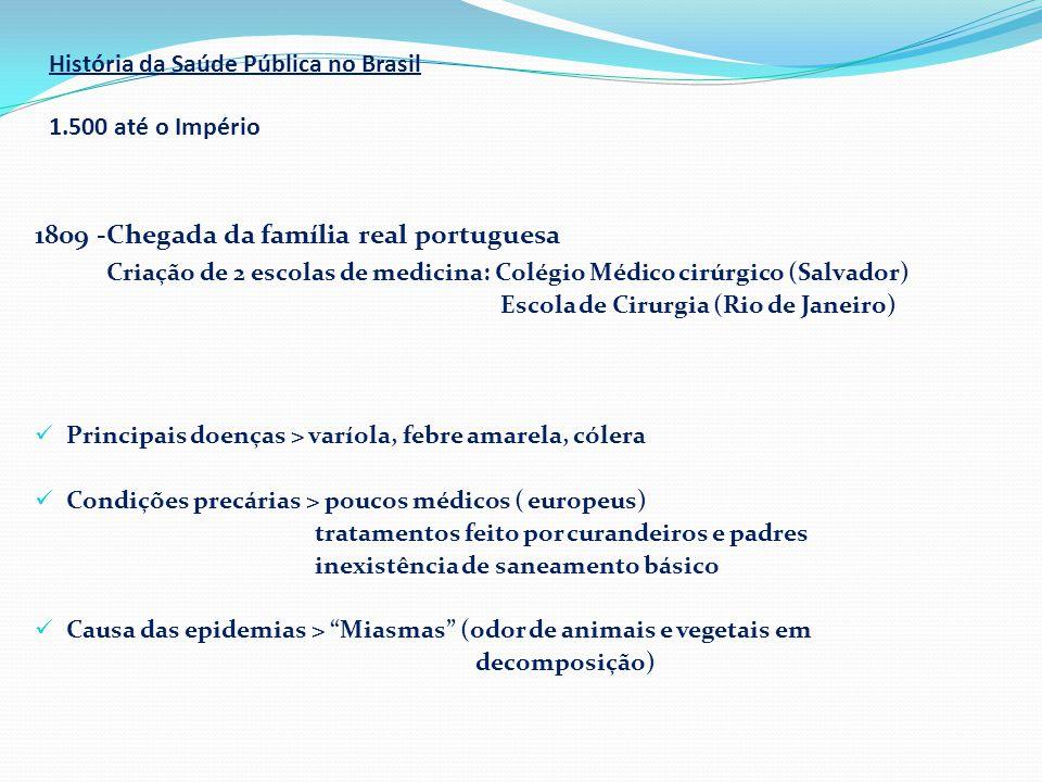 História da Saúde Pública no Brasil 1.500 até o Império 1809 -Chegada da família real portuguesa Criação de 2 escolas de medicina: Colégio Médico cirú
