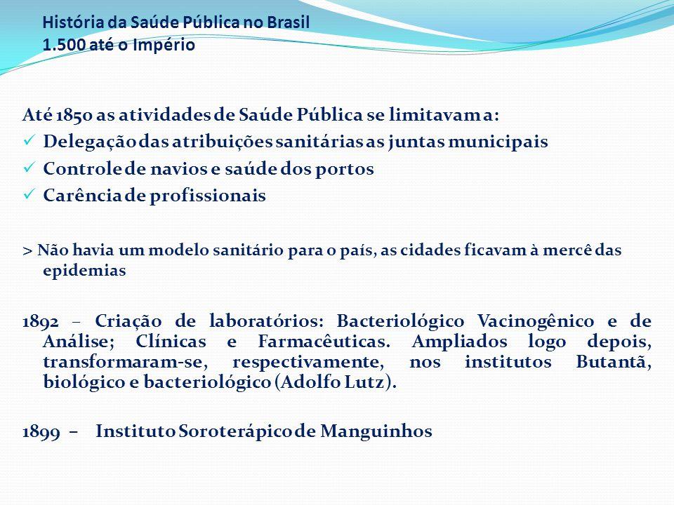 História da Saúde Pública no Brasil 1.500 até o Império Até 1850 as atividades de Saúde Pública se limitavam a:  Delegação das atribuições sanitárias