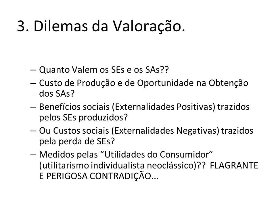 3. Dilemas da Valoração. – Quanto Valem os SEs e os SAs?? – Custo de Produção e de Oportunidade na Obtenção dos SAs? – Benefícios sociais (Externalida