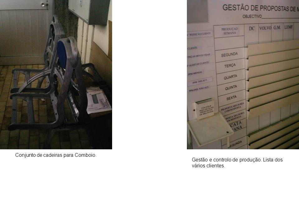 Conjunto de cadeiras para Comboio. Gestão e controlo de produção. Lista dos vários clientes.