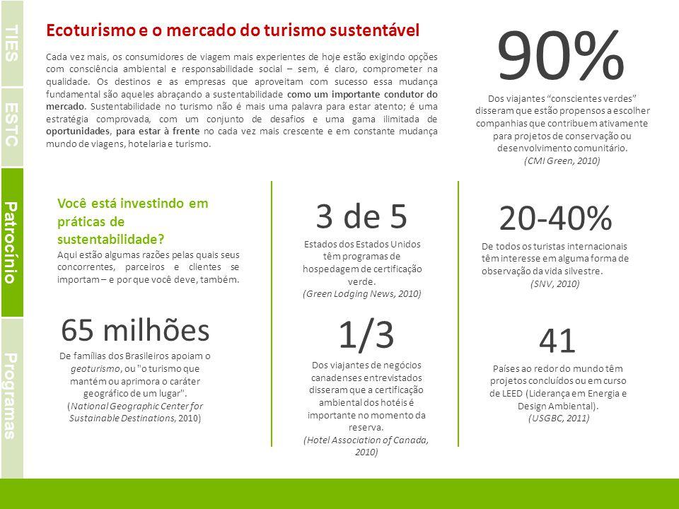 Proposta de patrocínio para os destinos brasileiros parceiros: Uma grande oportunidade que lhe dará a chance de alcançar todos os participantes da Conferência. Benefits Overview TIES Patrocínio Outros Programas ESTC 8 Valor Total do Patrocínio através da realização de Almoço para 700 Pessoas – R$ 130.000,00 (Cento e Trinta Mil Reais) AÇÕES OFERTADAS - RECONHECIMENTO DO PATROCINADOR Datas disponíveis: 27, 28 e 30 de Abril de 2014.