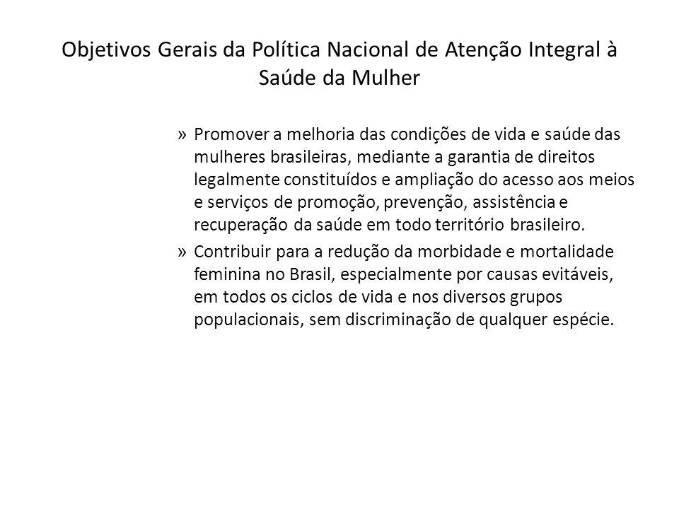 Objetivos Gerais da Política Nacional de Atenção Integral à Saúde da Mulher » Promover a melhoria das condições de vida e saúde das mulheres brasileir