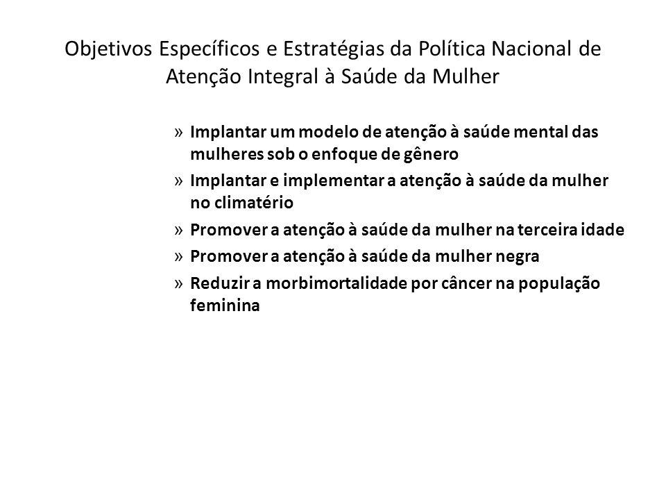 Objetivos Específicos e Estratégias da Política Nacional de Atenção Integral à Saúde da Mulher » Implantar um modelo de atenção à saúde mental das mul