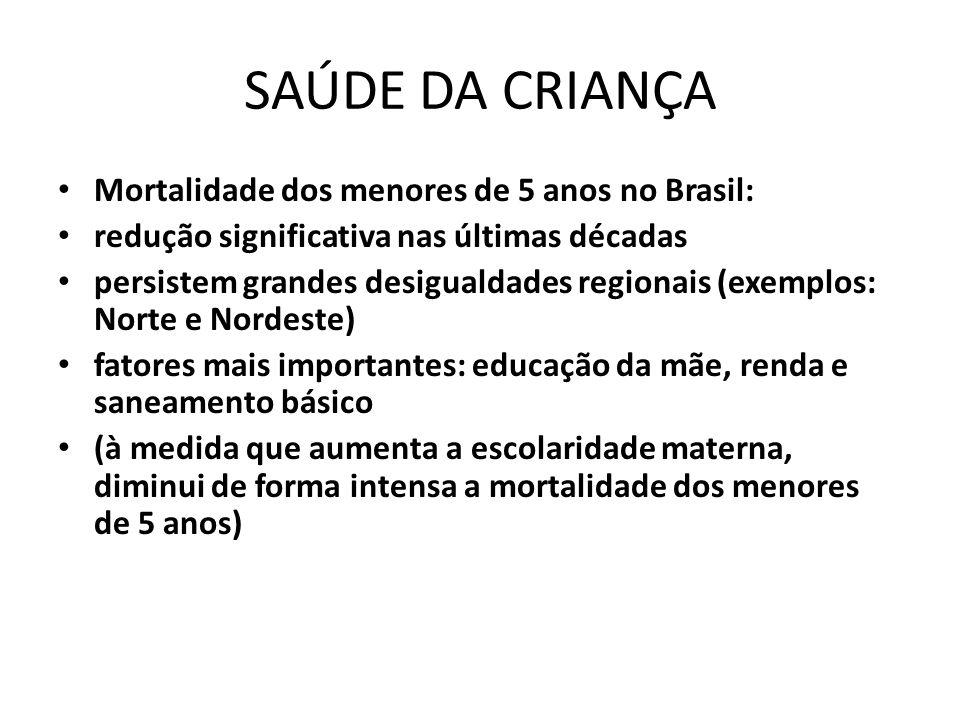 SAÚDE DA CRIANÇA • Mortalidade dos menores de 5 anos no Brasil: • redução significativa nas últimas décadas • persistem grandes desigualdades regionai