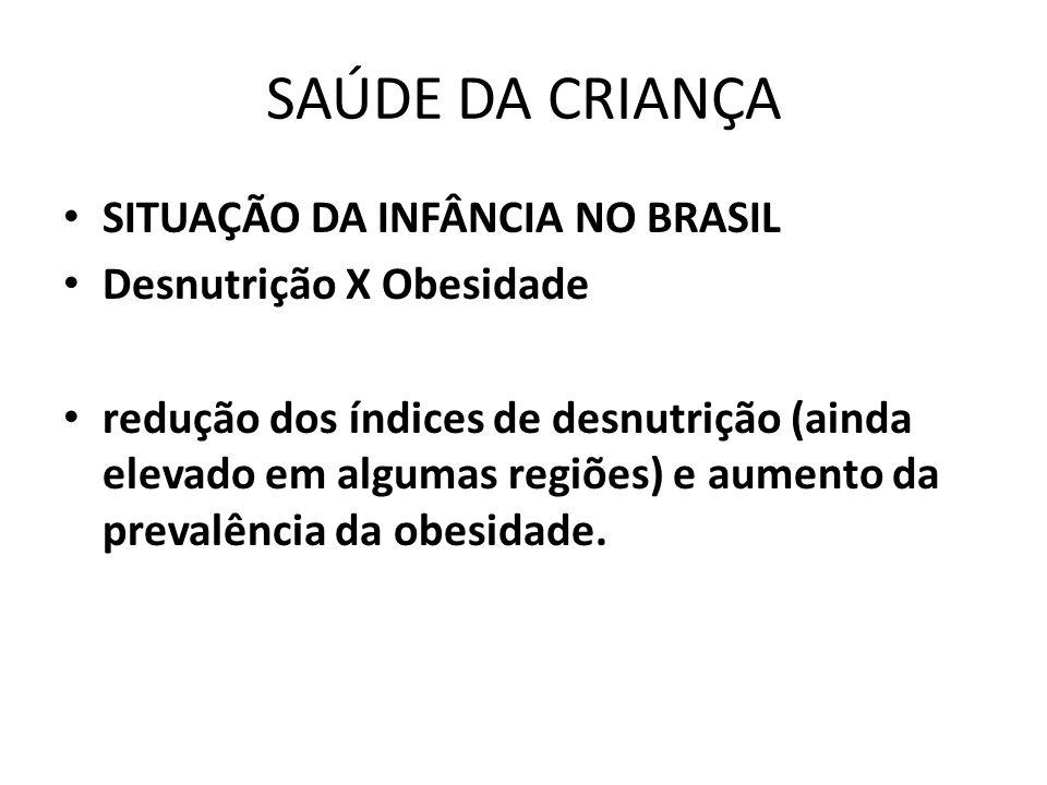 SAÚDE DA CRIANÇA • SITUAÇÃO DA INFÂNCIA NO BRASIL • Desnutrição X Obesidade • redução dos índices de desnutrição (ainda elevado em algumas regiões) e
