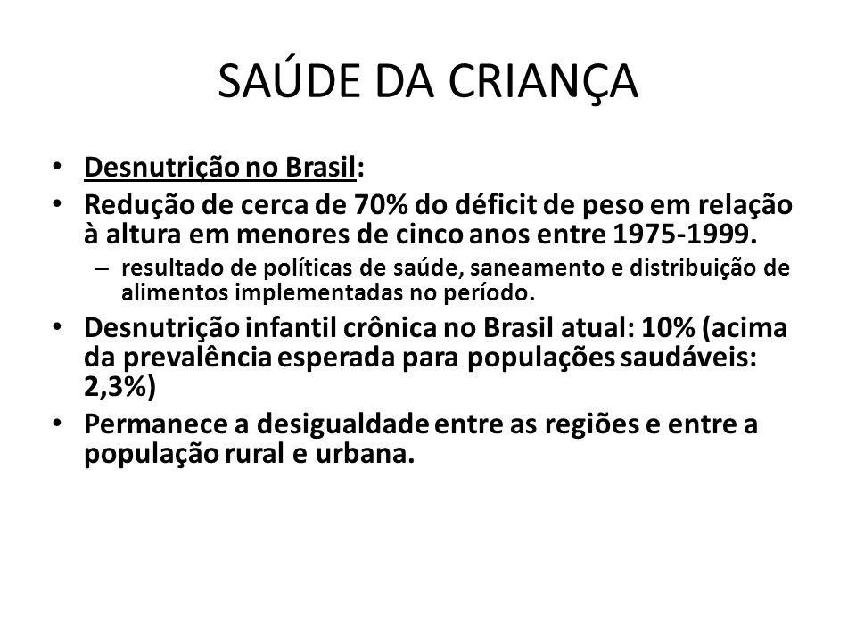 SAÚDE DA CRIANÇA • Desnutrição no Brasil: • Redução de cerca de 70% do déficit de peso em relação à altura em menores de cinco anos entre 1975-1999. –