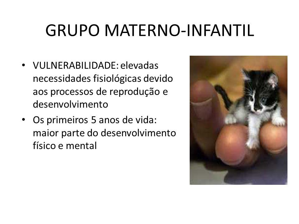 GRUPO MATERNO-INFANTIL • VULNERABILIDADE: elevadas necessidades fisiológicas devido aos processos de reprodução e desenvolvimento • Os primeiros 5 ano