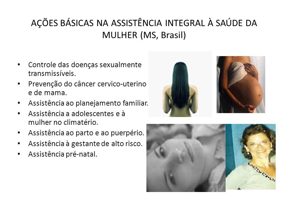 AÇÕES BÁSICAS NA ASSISTÊNCIA INTEGRAL À SAÚDE DA MULHER (MS, Brasil) • Controle das doenças sexualmente transmissíveis. • Prevenção do câncer cervico-