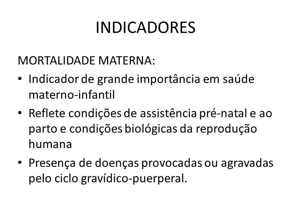 INDICADORES MORTALIDADE MATERNA: • Indicador de grande importância em saúde materno-infantil • Reflete condições de assistência pré-natal e ao parto e