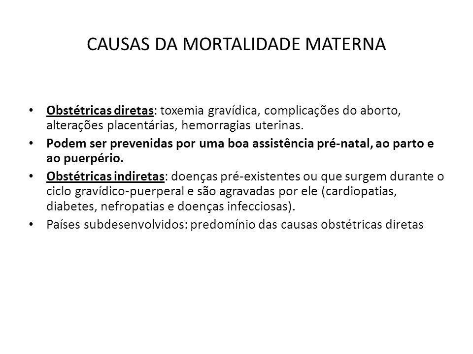 CAUSAS DA MORTALIDADE MATERNA • Obstétricas diretas: toxemia gravídica, complicações do aborto, alterações placentárias, hemorragias uterinas. • Podem