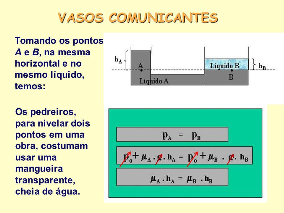 VASOS COMUNICANTES Tomando os pontos A e B, na mesma horizontal e no mesmo líquido, temos: Os pedreiros, para nivelar dois pontos em uma obra, costuma