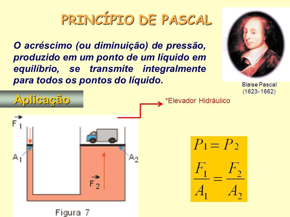 PRINCÍPIO DE PASCAL O acréscimo (ou diminuição) de pressão, produzido em um ponto de um líquido em equilíbrio, se transmite integralmente para todos o