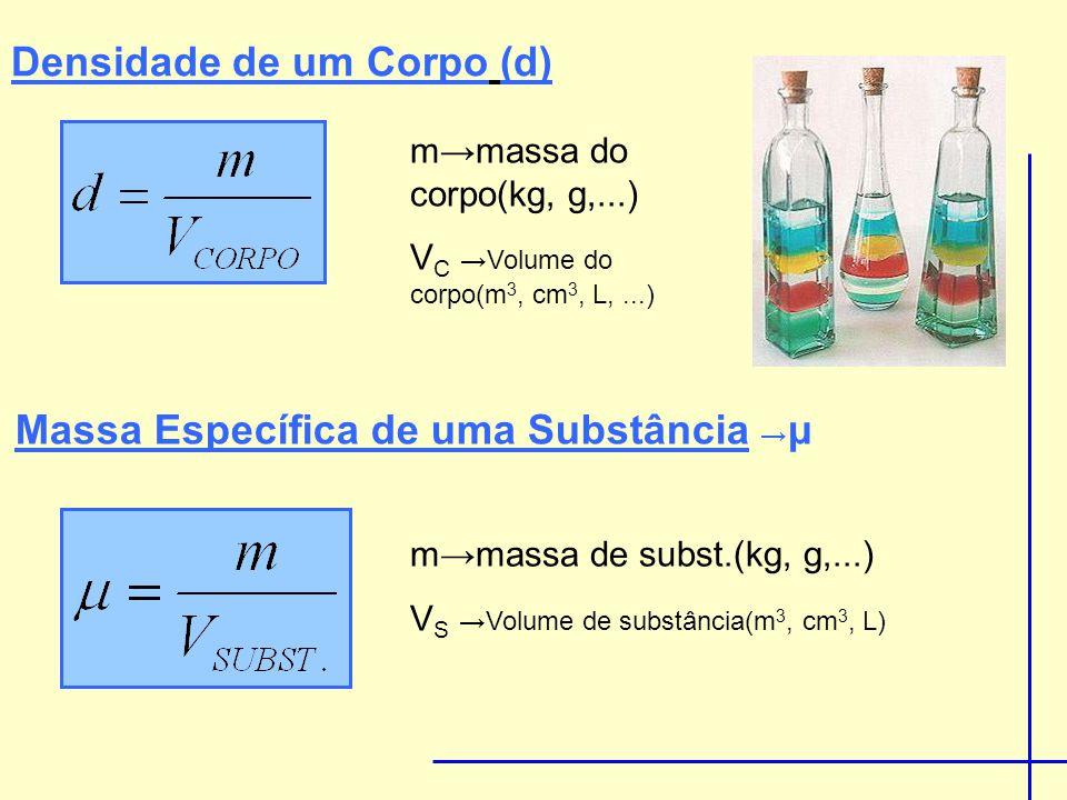 Densidade de um Corpo (d) m→massa do corpo(kg, g,...) V C →Volume do corpo(m 3, cm 3, L,...) Massa Específica de uma Substância → μ m→massa de subst.(