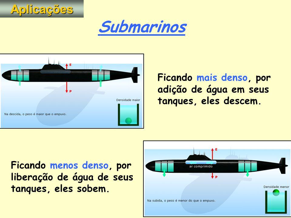 SubmarinosAplicações Ficando mais denso, por adição de água em seus tanques, eles descem. Ficando menos denso, por liberação de água de seus tanques,