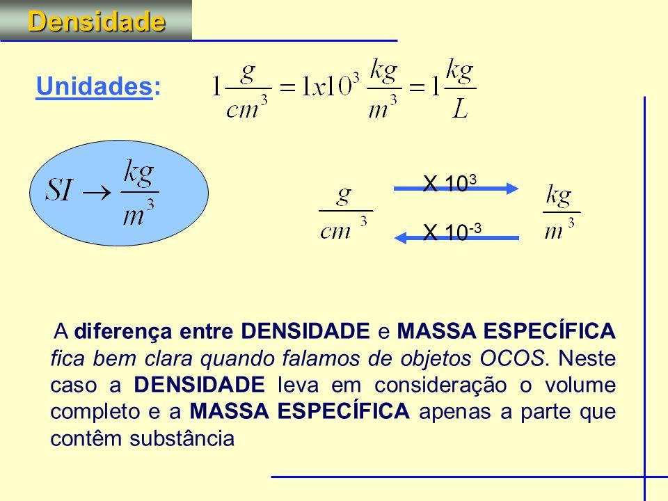Substância g/cm³Kg/m³ Água 1,01.000 Gelo 0,92920 Álcool 0,79790 Ferro 7,87.800 Chumbo 11,211.200 Mercúrio 13,613.600 Densidades de Algumas Substâncias ***Para líquidos não há distinção entre densidade e massa específica.