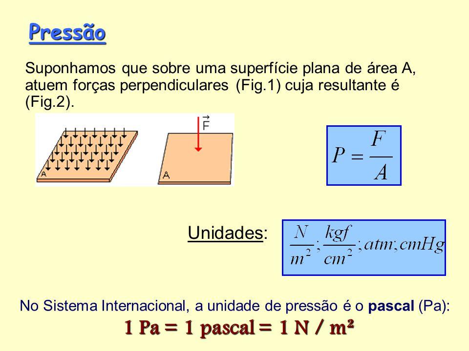 Pressão Unidades: Suponhamos que sobre uma superfície plana de área A, atuem forças perpendiculares (Fig.1) cuja resultante é (Fig.2). No Sistema Inte