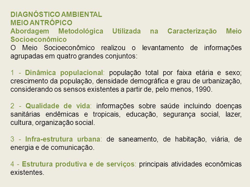 DIAGNÓSTICO AMBIENTAL MEIO ANTRÓPICO Abordagem Metodológica Utilizada na Caracterização Meio Socioeconômico O Meio Socioeconômico realizou o levantame