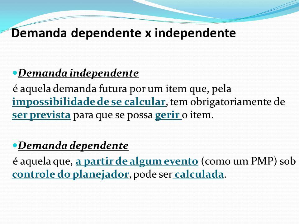 Demanda dependente x independente  Demanda independente é aquela demanda futura por um item que, pela impossibilidade de se calcular, tem obrigatoriamente de ser prevista para que se possa gerir o item.