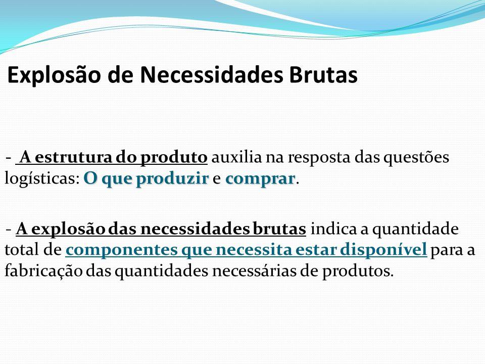 Explosão de Necessidades Brutas O que produzircomprar - A estrutura do produto auxilia na resposta das questões logísticas: O que produzir e comprar.