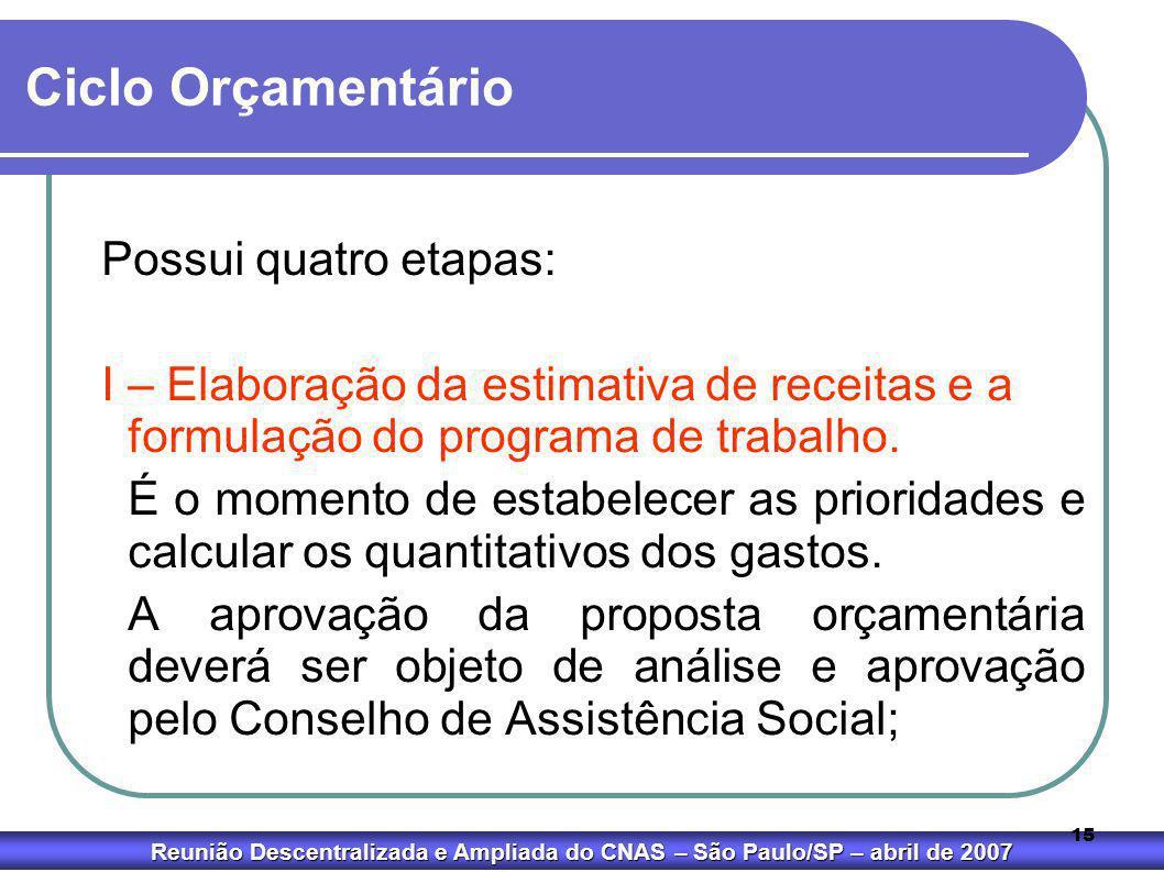 Reunião Descentralizada e Ampliada do CNAS – São Paulo/SP – abril de 2007 15 Ciclo Orçamentário Possui quatro etapas: I – Elaboração da estimativa de