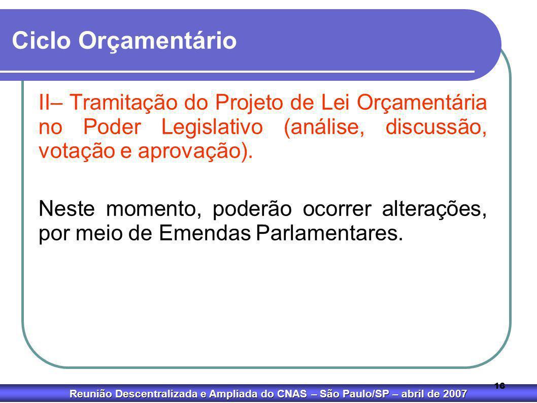 Reunião Descentralizada e Ampliada do CNAS – São Paulo/SP – abril de 2007 16 Ciclo Orçamentário II– Tramitação do Projeto de Lei Orçamentária no Poder