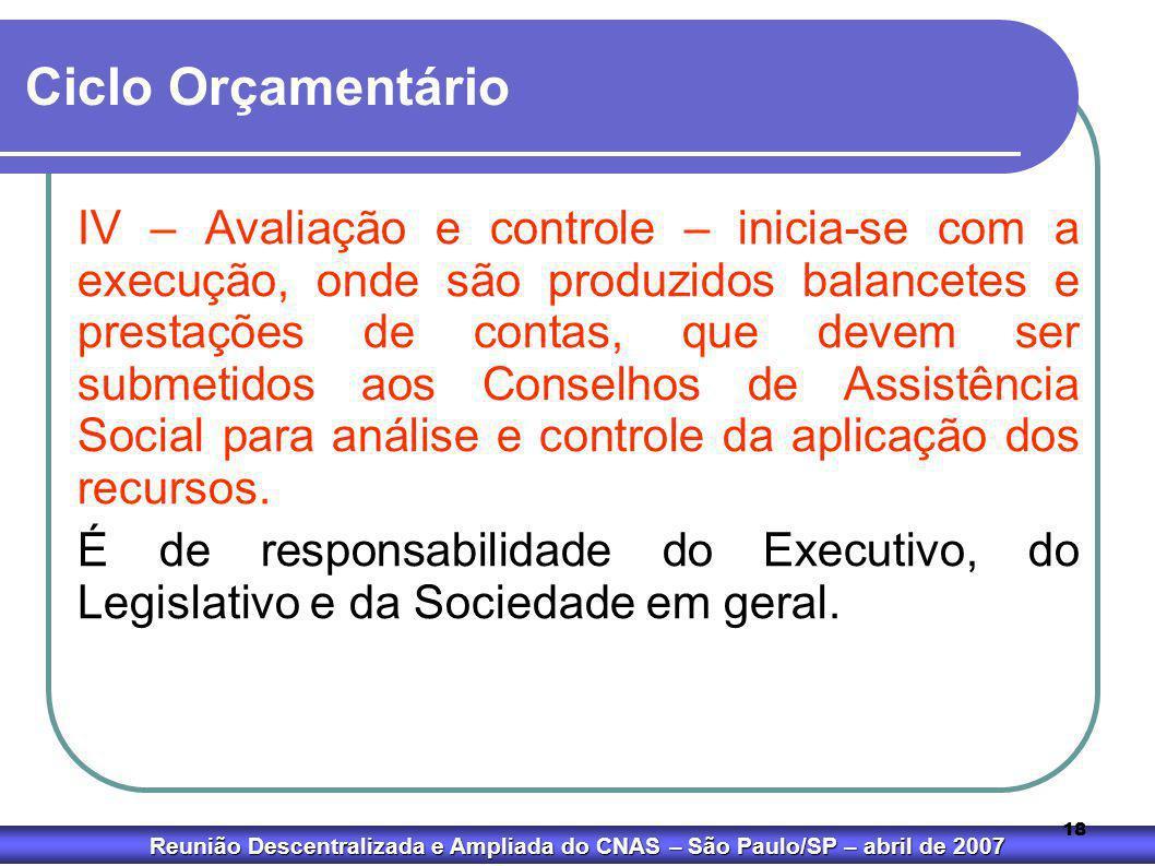 Reunião Descentralizada e Ampliada do CNAS – São Paulo/SP – abril de 2007 18 Ciclo Orçamentário IV – Avaliação e controle – inicia-se com a execução,