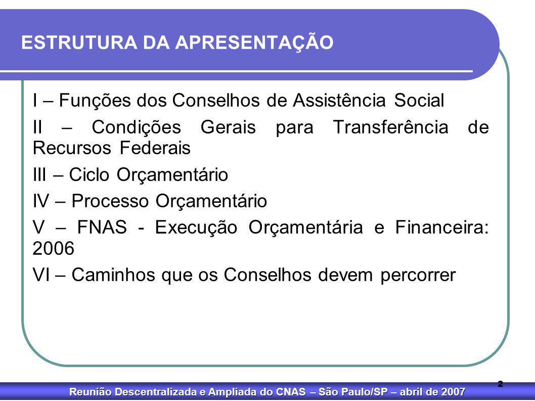 Reunião Descentralizada e Ampliada do CNAS – São Paulo/SP – abril de 2007 2 ESTRUTURA DA APRESENTAÇÃO I – Funções dos Conselhos de Assistência Social