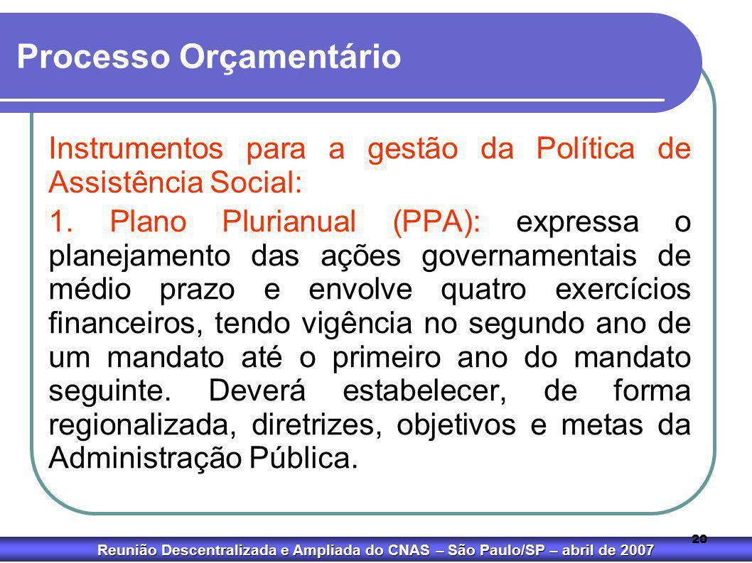 Reunião Descentralizada e Ampliada do CNAS – São Paulo/SP – abril de 2007 20 Processo Orçamentário Instrumentos para a gestão da Política de Assistênc