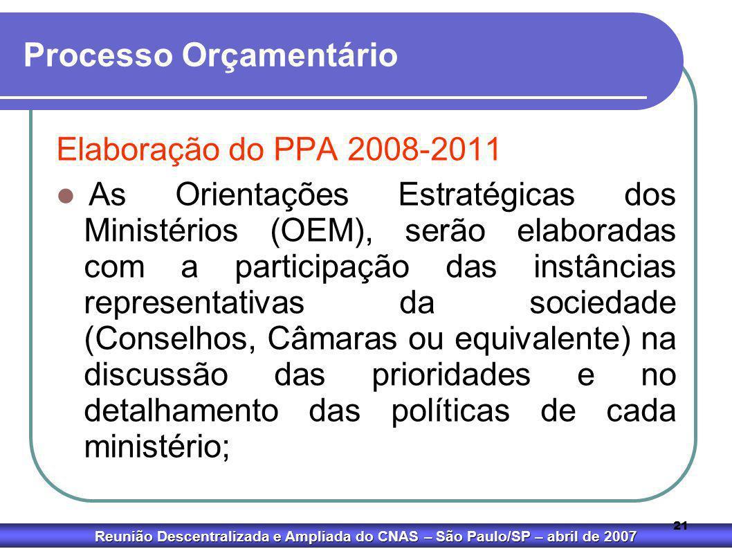 Reunião Descentralizada e Ampliada do CNAS – São Paulo/SP – abril de 2007 21 Processo Orçamentário Elaboração do PPA 2008-2011  As Orientações Estrat