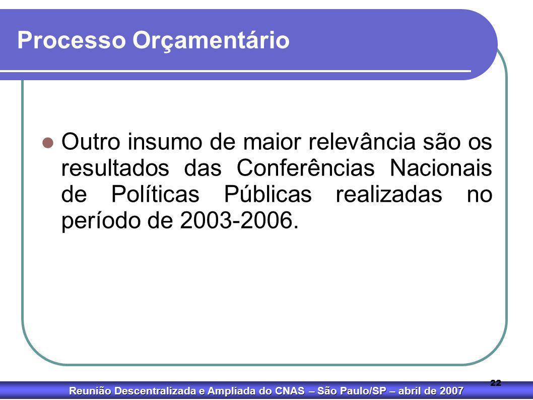 Reunião Descentralizada e Ampliada do CNAS – São Paulo/SP – abril de 2007 22 Processo Orçamentário  Outro insumo de maior relevância são os resultado
