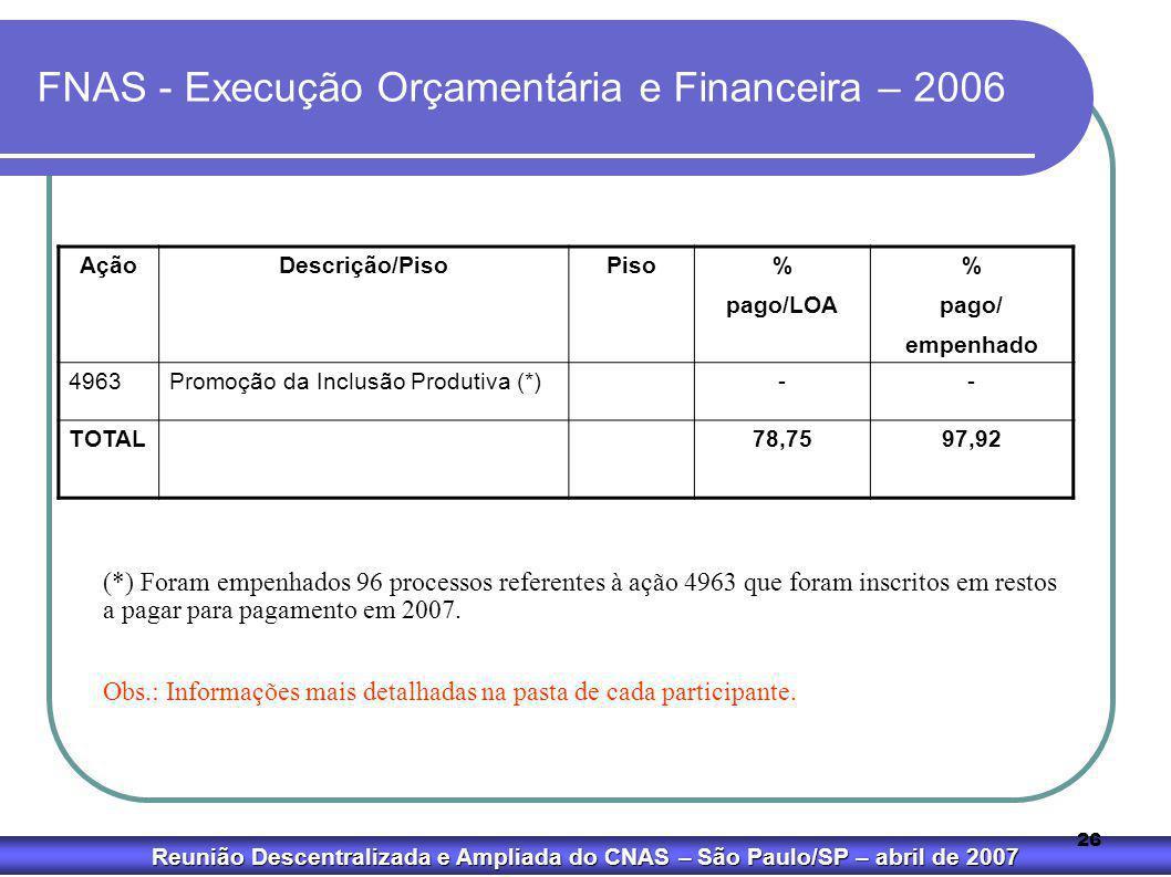 Reunião Descentralizada e Ampliada do CNAS – São Paulo/SP – abril de 2007 26 FNAS - Execução Orçamentária e Financeira – 2006 AçãoDescrição/PisoPiso%