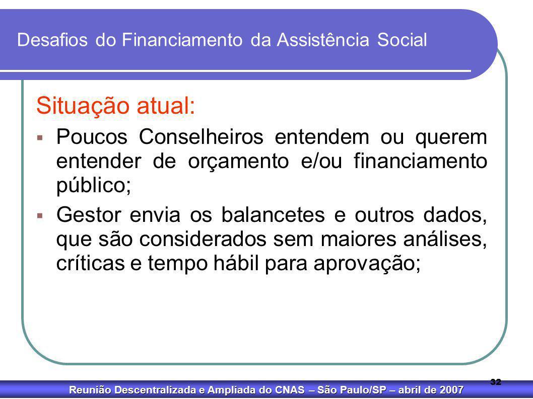 Reunião Descentralizada e Ampliada do CNAS – São Paulo/SP – abril de 2007 32 Desafios do Financiamento da Assistência Social Situação atual:  Poucos