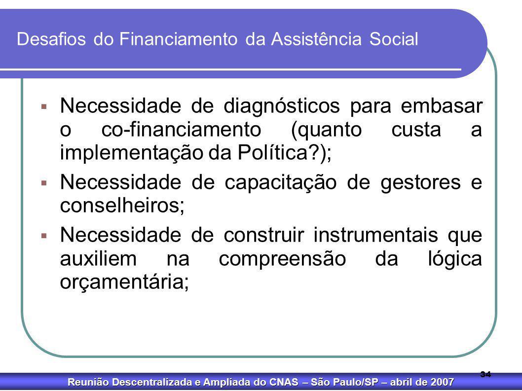 Reunião Descentralizada e Ampliada do CNAS – São Paulo/SP – abril de 2007 34 Desafios do Financiamento da Assistência Social  Necessidade de diagnóst