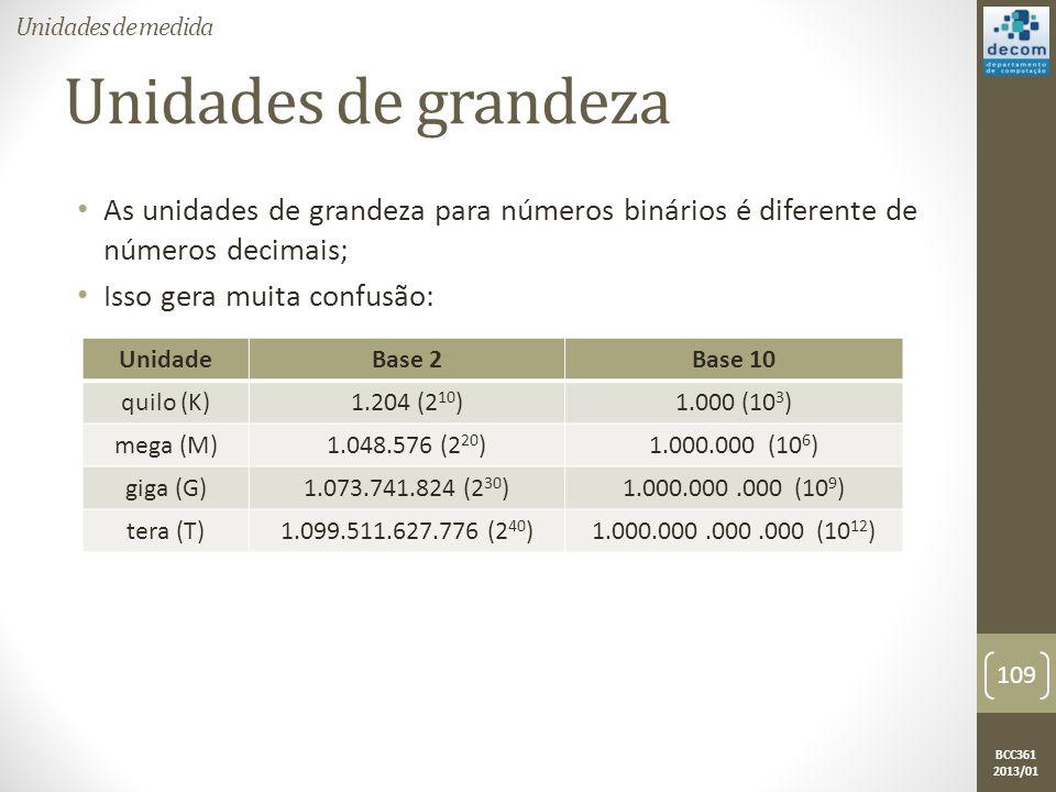 BCC361 2013/01 Unidades de grandeza • As unidades de grandeza para números binários é diferente de números decimais; • Isso gera muita confusão: 109 UnidadeBase 2Base 10 quilo (K)1.204 (2 10 )1.000 (10 3 ) mega (M)1.048.576 (2 20 )1.000.000 (10 6 ) giga (G)1.073.741.824 (2 30 )1.000.000.000 (10 9 ) tera (T)1.099.511.627.776 (2 40 )1.000.000.000.000 (10 12 ) Unidades de medida