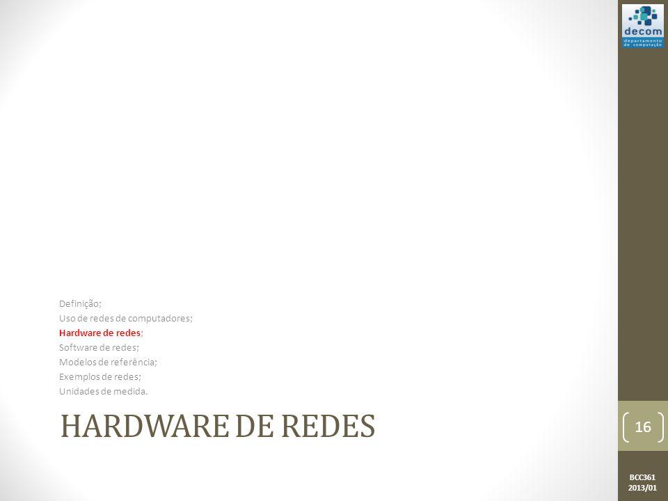 BCC361 2013/01 HARDWARE DE REDES Definição; Uso de redes de computadores; Hardware de redes; Software de redes; Modelos de referência; Exemplos de redes; Unidades de medida.