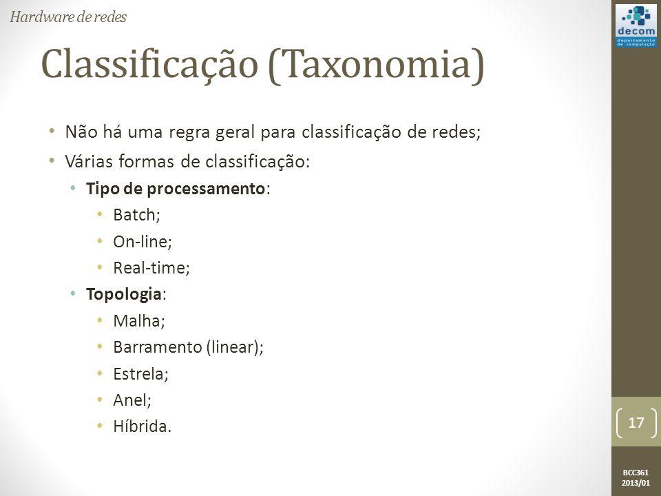 BCC361 2013/01 Classificação (Taxonomia) • Não há uma regra geral para classificação de redes; • Várias formas de classificação: • Tipo de processamento: • Batch; • On-line; • Real-time; • Topologia: • Malha; • Barramento (linear); • Estrela; • Anel; • Híbrida.