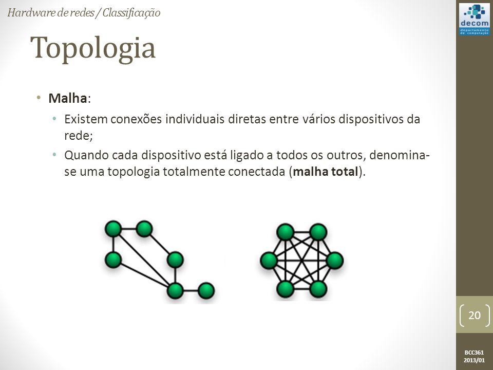 BCC361 2013/01 Topologia • Malha: • Existem conexões individuais diretas entre vários dispositivos da rede; • Quando cada dispositivo está ligado a todos os outros, denomina- se uma topologia totalmente conectada (malha total).