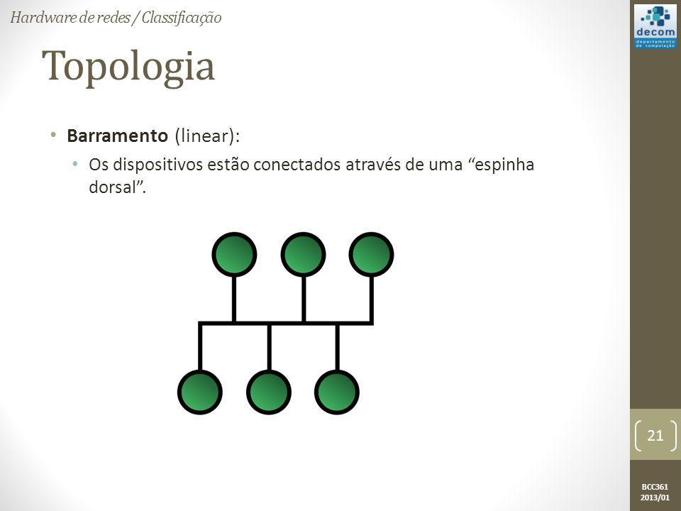 BCC361 2013/01 Topologia • Barramento (linear): • Os dispositivos estão conectados através de uma espinha dorsal .