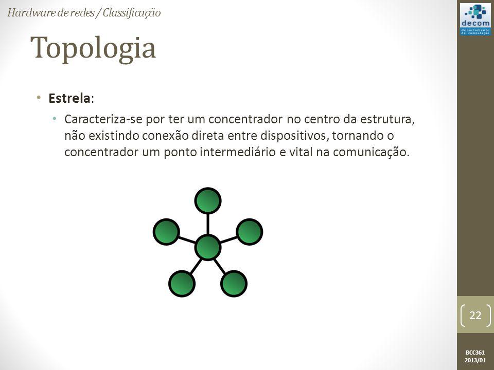 BCC361 2013/01 Topologia • Estrela: • Caracteriza-se por ter um concentrador no centro da estrutura, não existindo conexão direta entre dispositivos, tornando o concentrador um ponto intermediário e vital na comunicação.