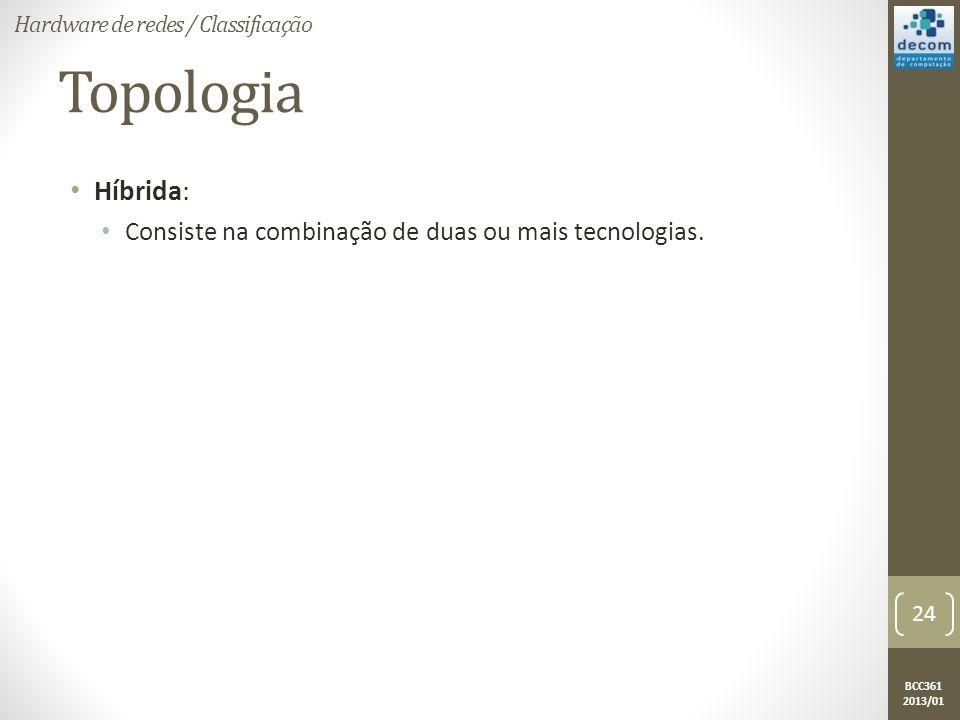 BCC361 2013/01 Topologia • Híbrida: • Consiste na combinação de duas ou mais tecnologias.