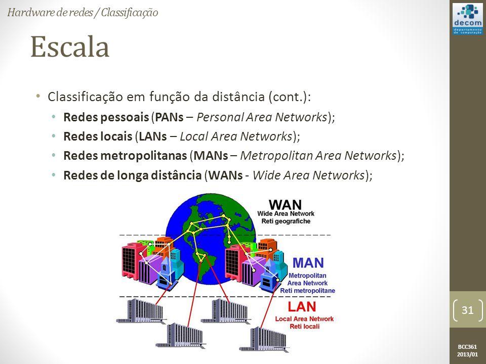 BCC361 2013/01 Escala • Classificação em função da distância (cont.): • Redes pessoais (PANs – Personal Area Networks); • Redes locais (LANs – Local Area Networks); • Redes metropolitanas (MANs – Metropolitan Area Networks); • Redes de longa distância (WANs - Wide Area Networks); Hardware de redes / Classificação 31