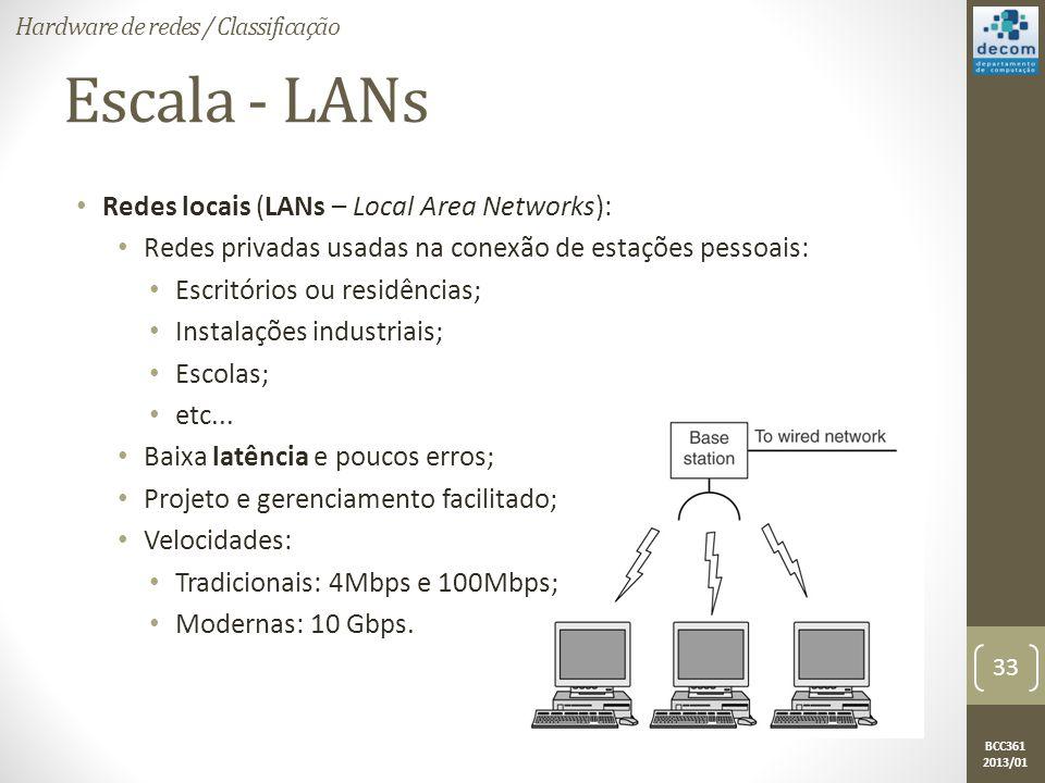 BCC361 2013/01 Escala - LANs • Redes locais (LANs – Local Area Networks): • Redes privadas usadas na conexão de estações pessoais: • Escritórios ou residências; • Instalações industriais; • Escolas; • etc...