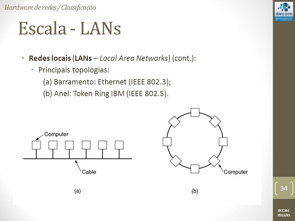 BCC361 2013/01 Escala - LANs • Redes locais (LANs – Local Area Networks) (cont.): • Principais topologias: (a) Barramento: Ethernet (IEEE 802.3); (b) Anel: Token Ring IBM (IEEE 802.5).