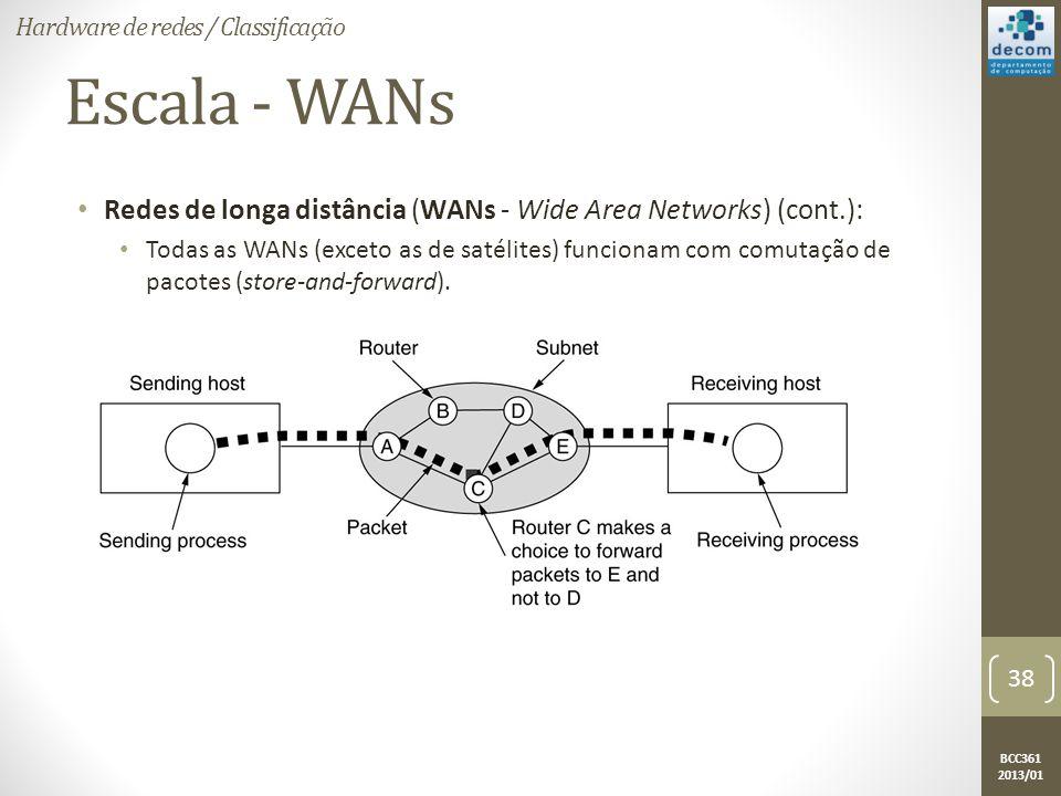 BCC361 2013/01 Escala - WANs • Redes de longa distância (WANs - Wide Area Networks) (cont.): • Todas as WANs (exceto as de satélites) funcionam com comutação de pacotes (store-and-forward).
