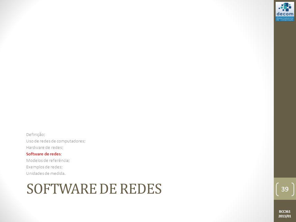 BCC361 2013/01 SOFTWARE DE REDES Definição; Uso de redes de computadores; Hardware de redes; Software de redes; Modelos de referência; Exemplos de redes; Unidades de medida.