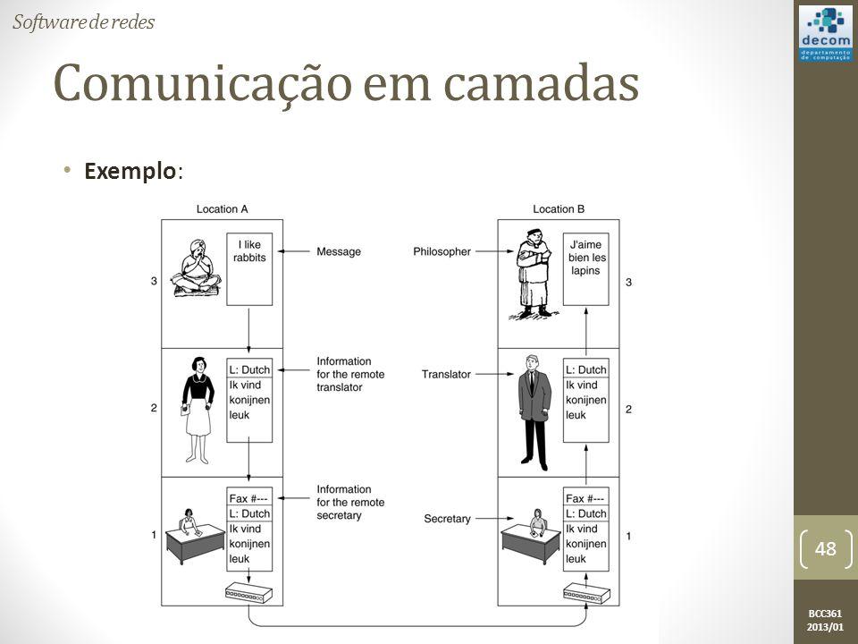 BCC361 2013/01 Comunicação em camadas • Exemplo: Software de redes 48