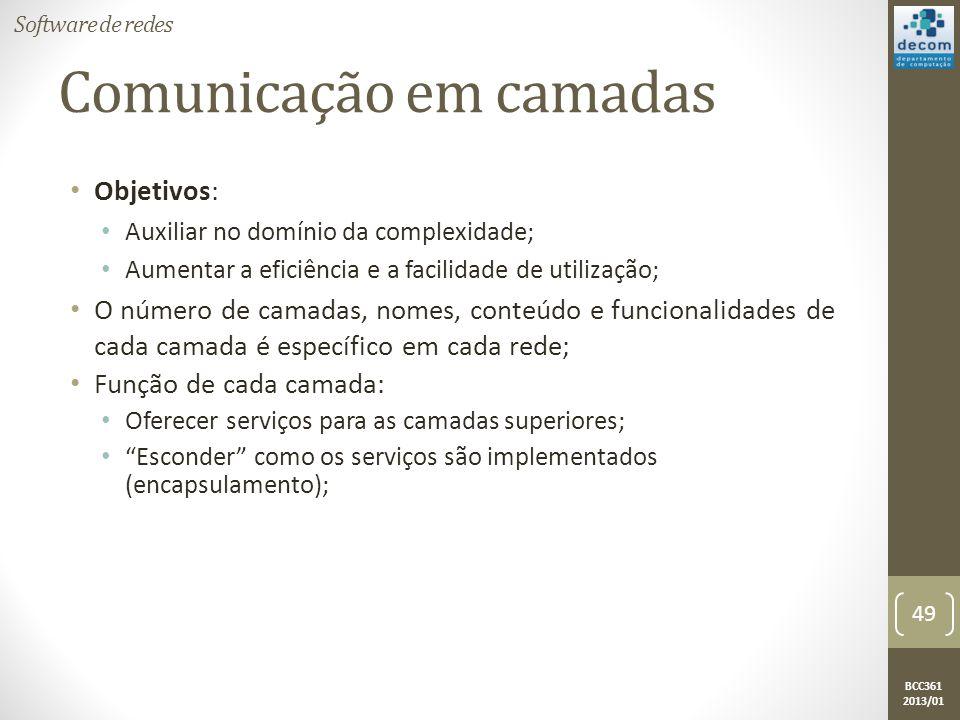BCC361 2013/01 Comunicação em camadas • Objetivos: • Auxiliar no domínio da complexidade; • Aumentar a eficiência e a facilidade de utilização; • O número de camadas, nomes, conteúdo e funcionalidades de cada camada é específico em cada rede; • Função de cada camada: • Oferecer serviços para as camadas superiores; • Esconder como os serviços são implementados (encapsulamento); Software de redes 49