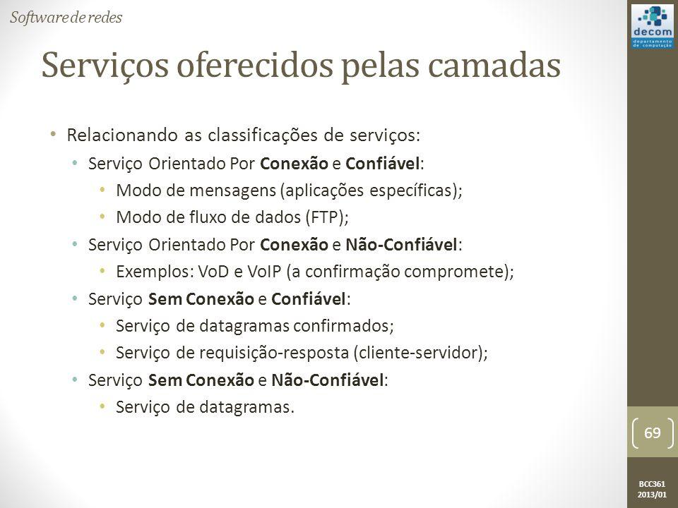 BCC361 2013/01 • Relacionando as classificações de serviços: • Serviço Orientado Por Conexão e Confiável: • Modo de mensagens (aplicações específicas); • Modo de fluxo de dados (FTP); • Serviço Orientado Por Conexão e Não-Confiável: • Exemplos: VoD e VoIP (a confirmação compromete); • Serviço Sem Conexão e Confiável: • Serviço de datagramas confirmados; • Serviço de requisição-resposta (cliente-servidor); • Serviço Sem Conexão e Não-Confiável: • Serviço de datagramas.