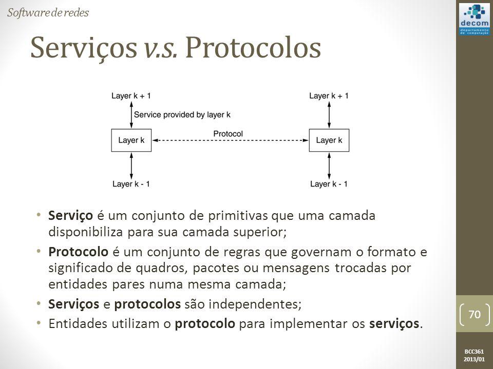 BCC361 2013/01 Serviços v.s.